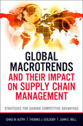 Cover of Global Macrotrends and Their Impact on Supply Chain Management: Strategies for Gaining Competitive Advantage
