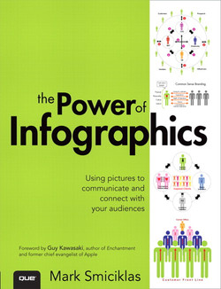 The Power of Infographics: Using Pictures to Communicate and Connect With Your Audiences