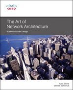 Cover of The Art of Network Architecture: Business-Driven Design