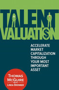 Book cover for Talent Valuation: Accelerate Market Capitalization through Your Most Important Asset