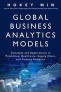 Cover of Global Business Analytics Models: Concepts and Applications in Predictive, Healthcare, Supply Chain, and Finance Analytics