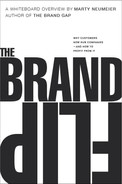 Cover of The Brand Flip: Why customers now run companies and how to profit from it