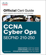 Cover of CCNA Cyber Ops SECFND 210-250 Official Cert Guide, First Edition