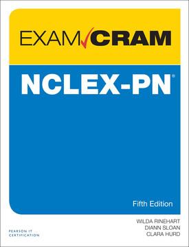 NCLEX-PN®