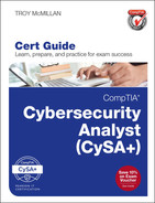 Cover of CompTIA Cybersecurity Analyst (CSA+) Cert Guide