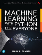 Machine Learning with Python for Everyone, First Edition