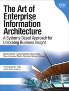 Cover of The Art of Enterprise Information Architecture: A Systems-Based Approach for Unlocking Business Insight