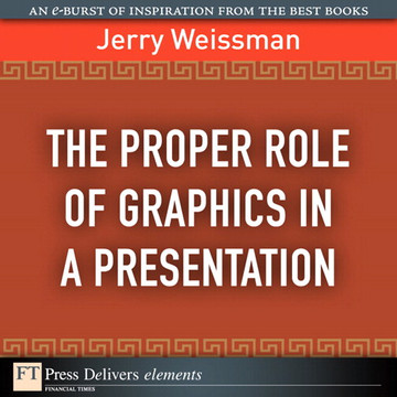 The Proper Role of Graphics in a Presentation