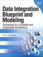 Cover of Data Integration Blueprint and Modeling: Techniques for a Scalable and Sustainable Architecture