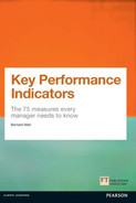 Cover of Key Performance Indicators (KPI)