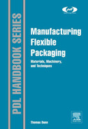 Cover of Manufacturing Flexible Packaging