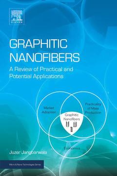 Graphitic Nanofibers