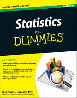 Statistics For Dummies®, 2nd Edition