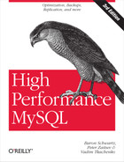 Cover image for High Performance MySQL, 2nd Edition