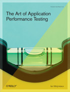 Cover image for The Art of Application Performance Testing