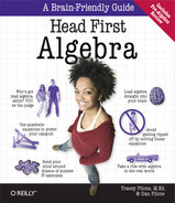 Cover image for Head First Algebra