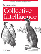 Cover of Programming Collective Intelligence