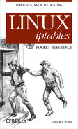 Cover of Linux iptables Pocket Reference