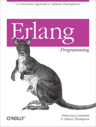Cover of Erlang Programming