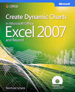 Cover of Create Dynamic Charts in Microsoft® Office Excel® 2007 and Beyond