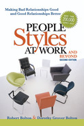 Cover of People Styles at Work...And Beyond, 2nd Edition