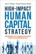Book cover for High-Impact Human Capital Strategy