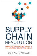 Cover of The Supply Chain Revolution