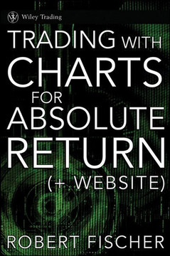 Trading with Charts for Absolute Return