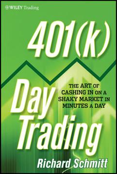 401(k) Day Trading