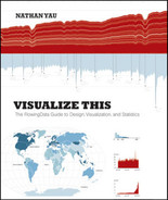 Cover of Visualize This: The FlowingData Guide to Design, Visualization, and Statistics