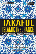 Cover of Takaful Islamic Insurance: Concepts and Regulatory Issues