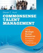 Cover of Common Sense Talent Management: Using Strategic Human Resources to Improve Company Performance