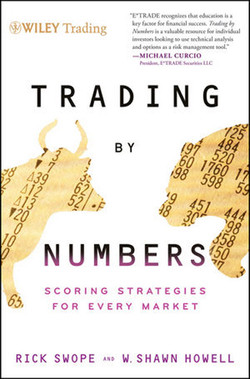 Trading by Numbers: Scoring Strategies for Every Market