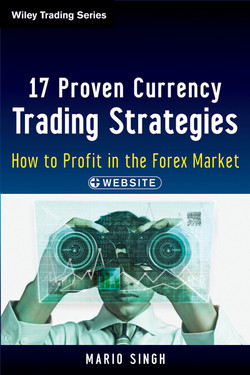 17 Proven Currency Trading Strategies: How to Profit in the Forex Market, + Website