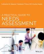 Cover of A Practical Guide to Needs Assessment, 3rd Edition