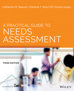 A Practical Guide to Needs Assessment, 3rd Edition
