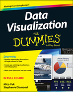 Cover of Data Visualization For Dummies