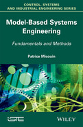Cover of Model Based Systems Engineering: Fundamentals and Methods
