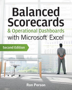 Cover of Balanced Scorecards and Operational Dashboards with Microsoft Excel, 2nd Edition