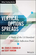 Cover of Vertical Option Spreads: A Study of the 1.8 Standard Deviation Inflection Point, + Website