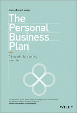 The Personal Business Plan: A Blueprint for Running Your Life