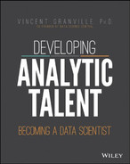Book cover for Developing Analytic Talent: Becoming a Data Scientist