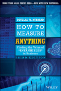 Cover of How to Measure Anything: Finding the Value of Intangibles in Business, 3rd Edition