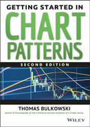 Cover of Getting Started in Chart Patterns, 2nd Edition