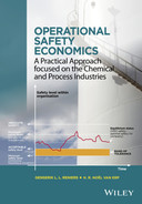 Cover of Operational Safety Economics