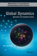 Cover of Global Dynamics