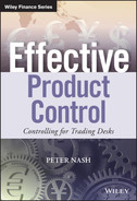 Cover of Effective Product Control