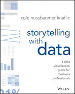 Cover of Storytelling with Data: A Data Visualization Guide for Business Professionals