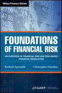 Cover of Foundations of Financial Risk: An Overview of Financial Risk and Risk-based Financial Regulation, 2nd Edition