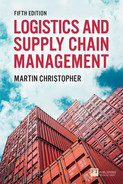 Cover of Logistics & Supply Chain Management, 5th Edition